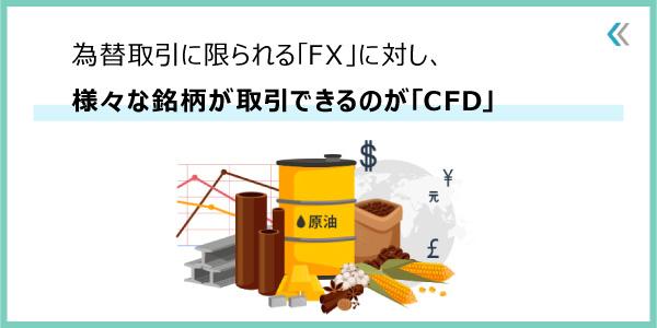 CFDとFXはどう違う?のアイキャッチ画像